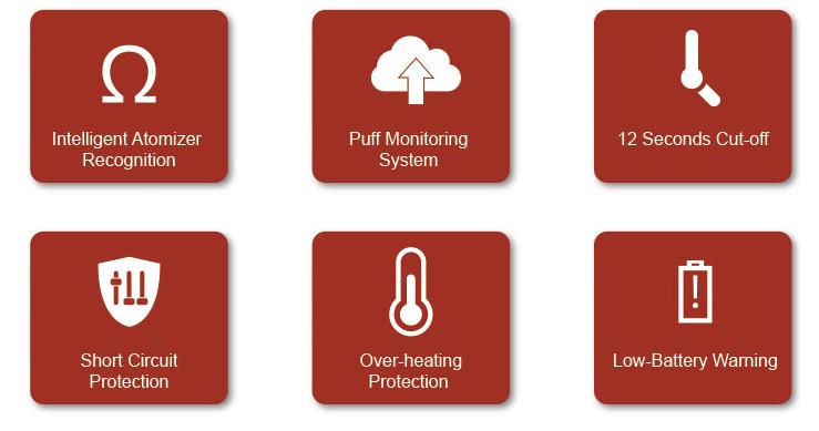smok hpriv protection