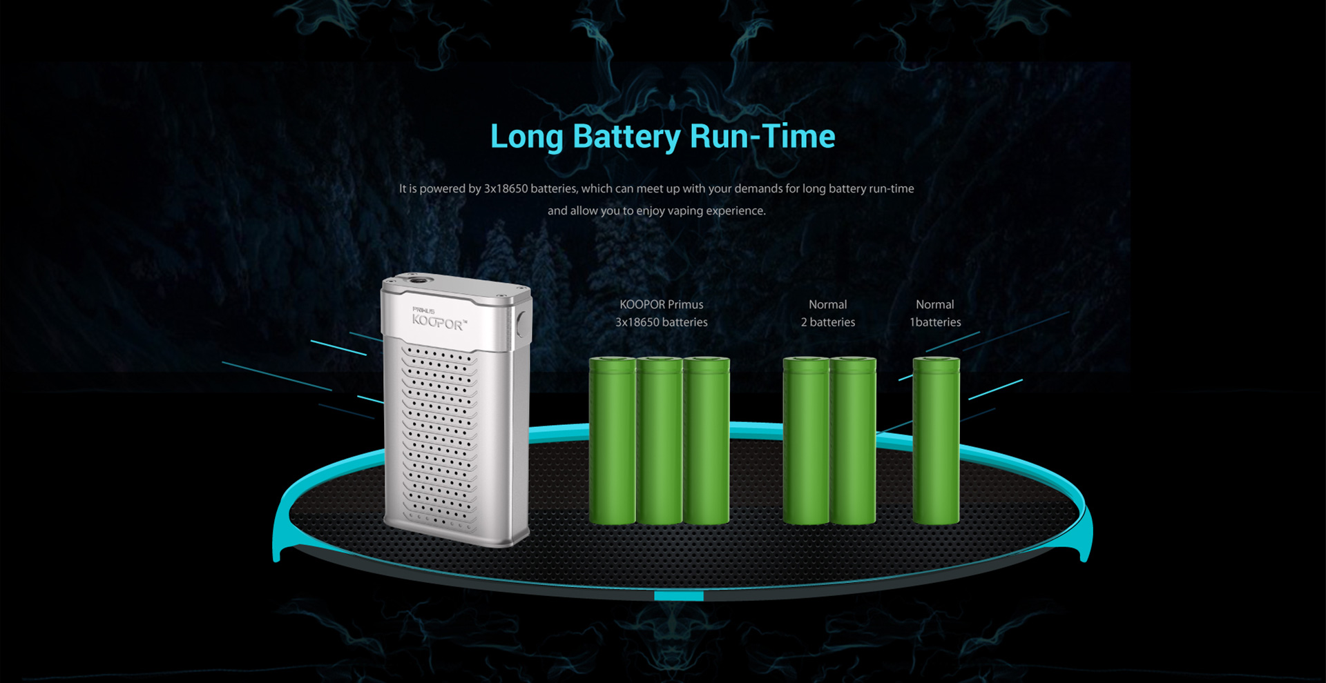 koopor 300w long battery run-time