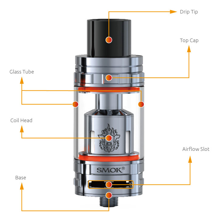 smoktech tfv 8 construction